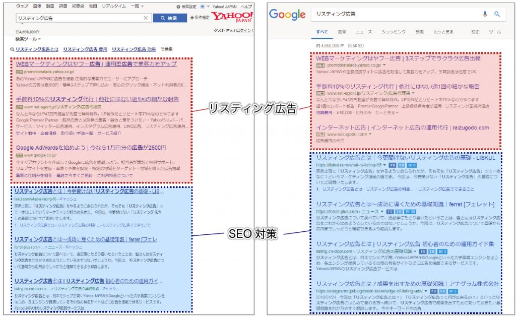 リスティング広告とSEOの表示位置の違い SEO対策 中津川市